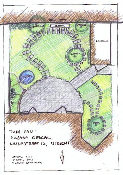 Projecten tuinontwerp en beplantingsplan tuinen die for Tuinontwerpen utrecht